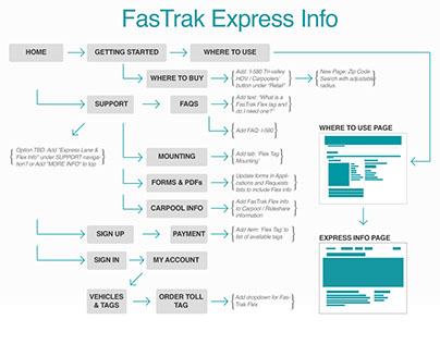 Metroexpresslanes.net payment
