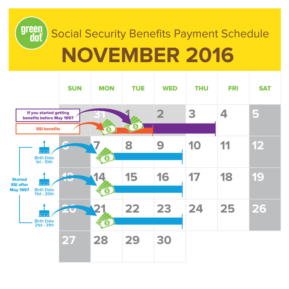 2016 ssi payment schedule photo - 1