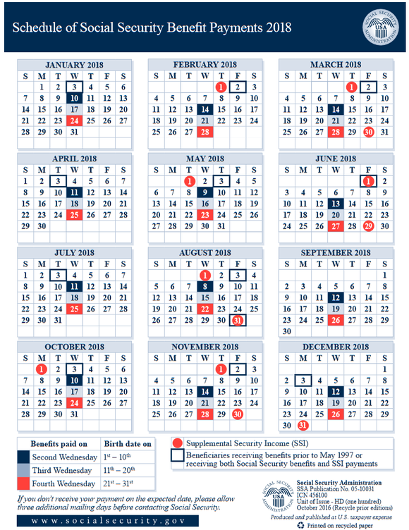 2018 social security payment schedule photo - 1