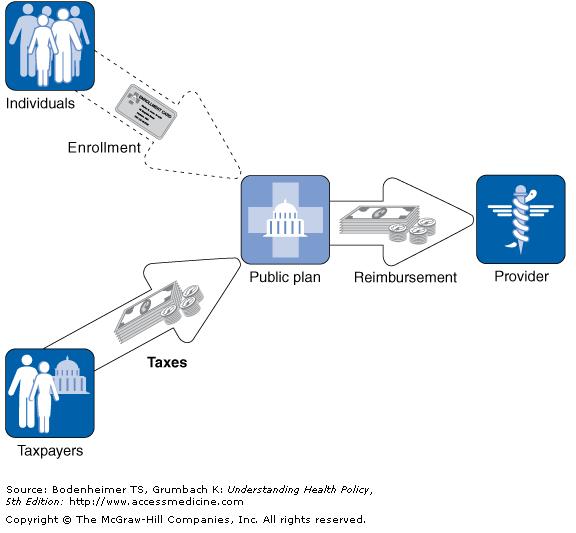 ambulatory payment classification photo - 1