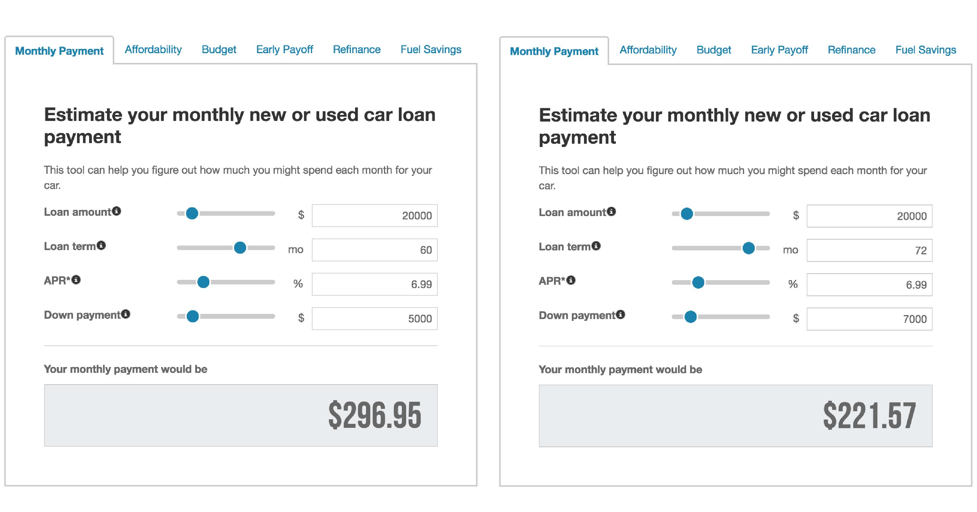 car payment calculator usaa photo - 1