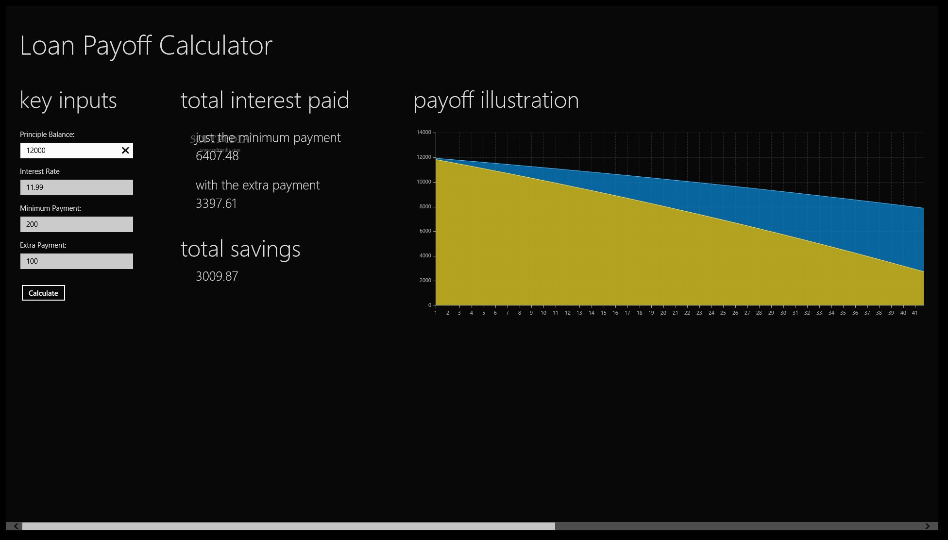 car payment payoff calculator photo - 1