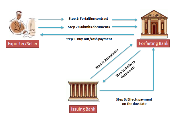 deferred payment photo - 1