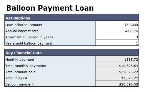 how to calculate lease payment photo - 1