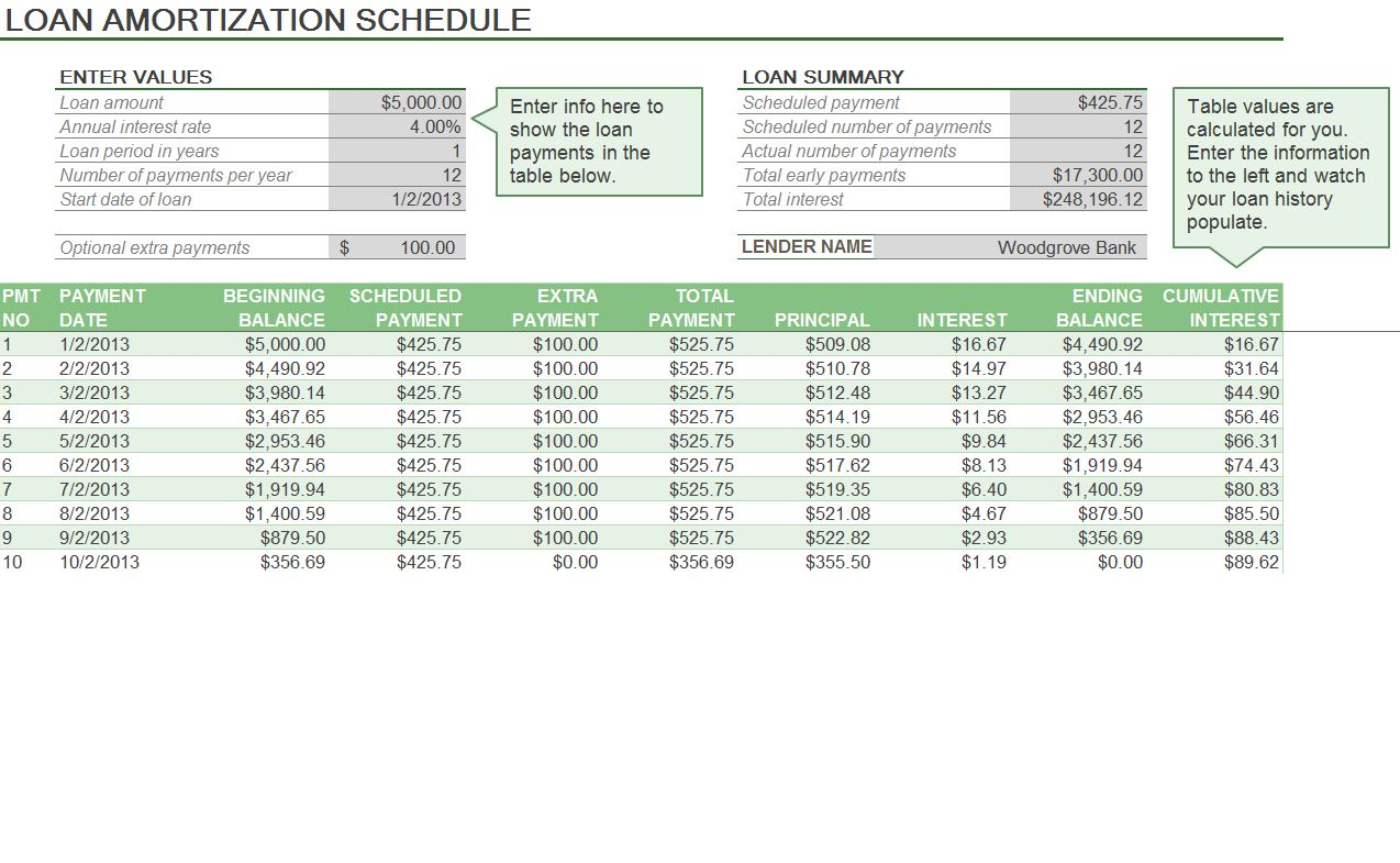 mortgage payment formula excel photo - 1