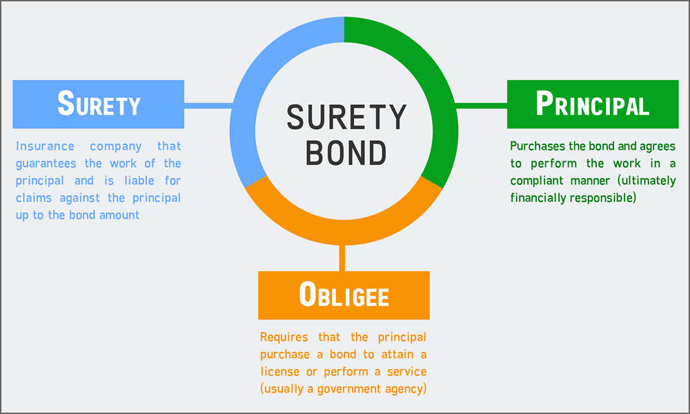 payment definition photo - 1
