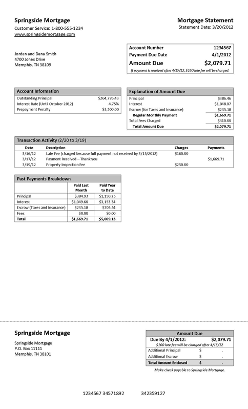 regions mortgage payment photo - 1
