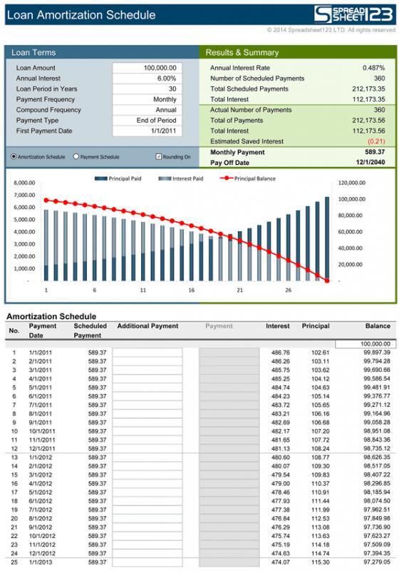 reverse car payment calculator photo - 1