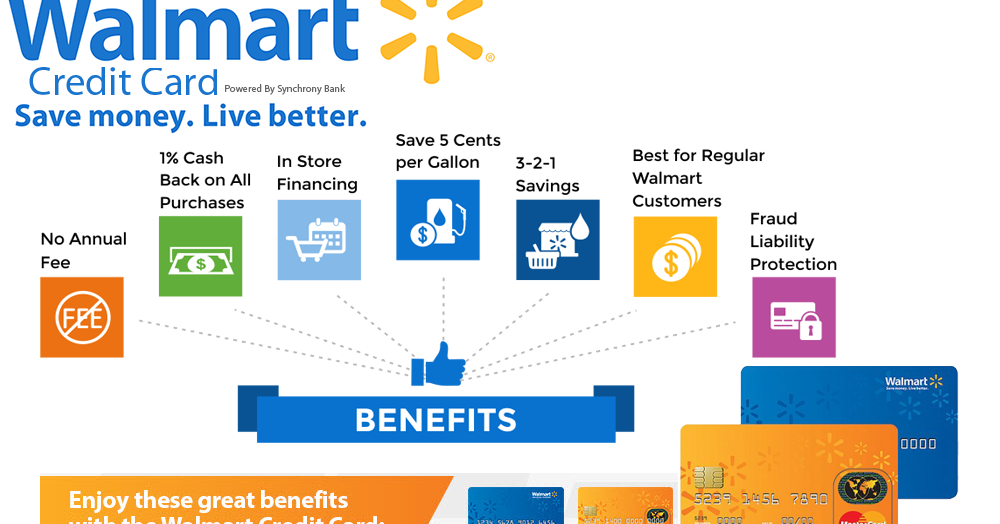 walmart credit card online payment photo - 1